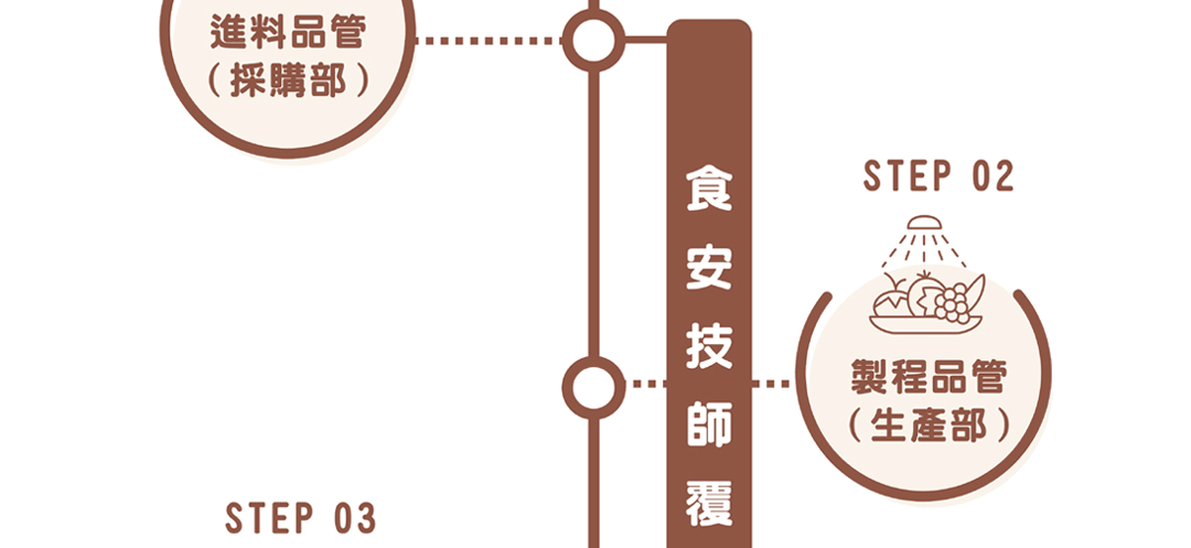 10到12個月(蔬食)_28