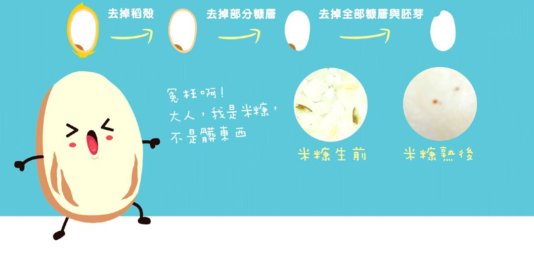 19到24個月(葷食)_29