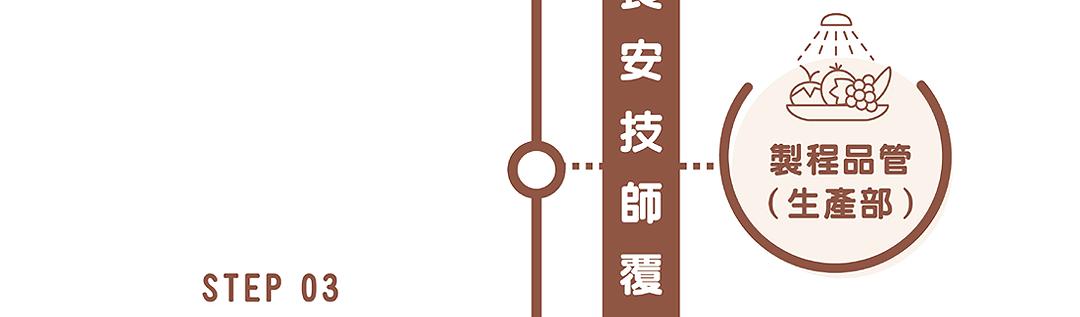 有機紅米米餅(銳利)_33