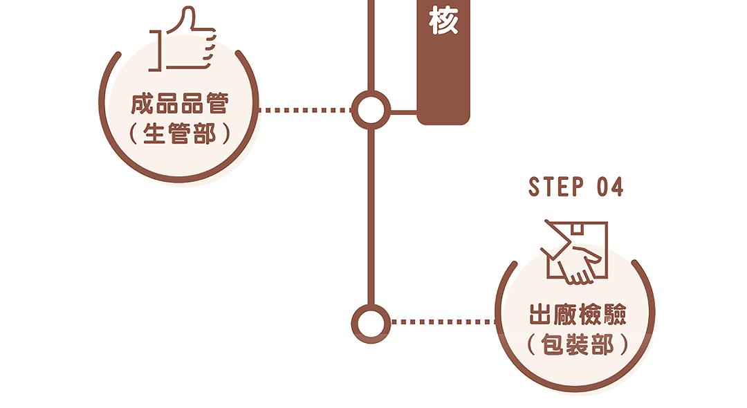 有機紅米米餅(銳利)_34