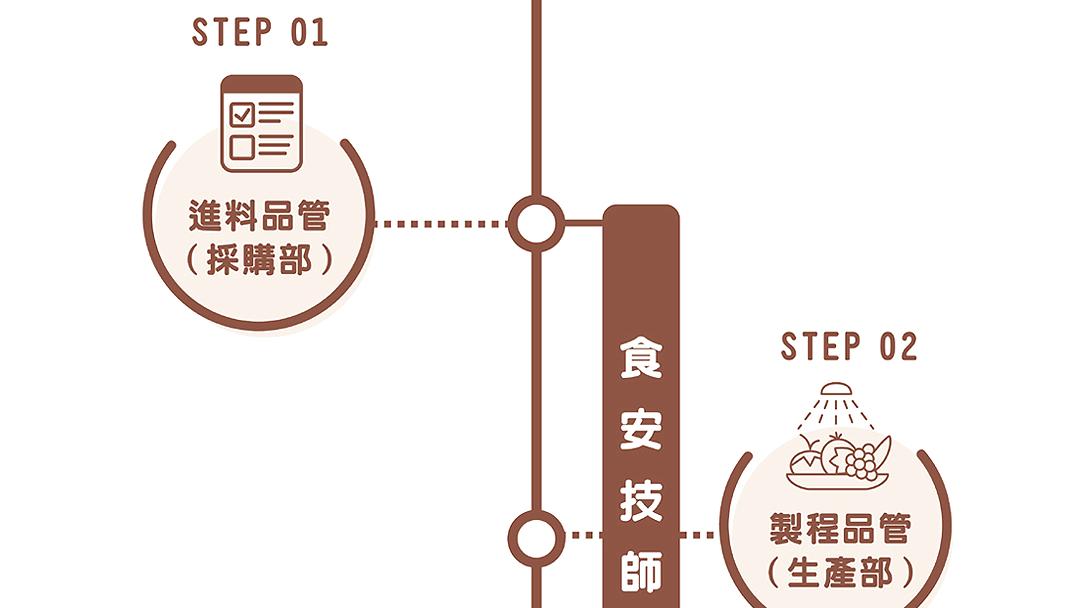 有機胚芽米米餅(銳利)_31