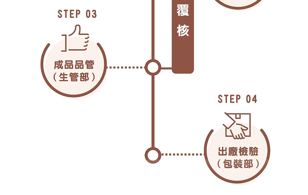 有機胚芽米米餅(銳利)_32