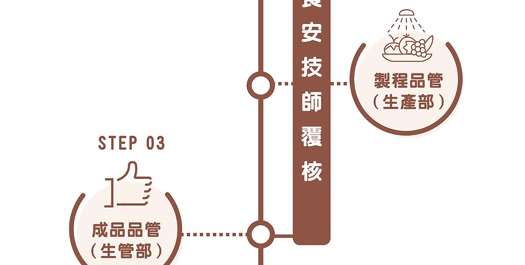 有機香菇米餅(銳利)_33