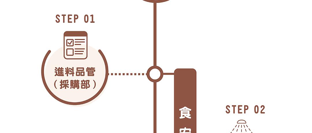 有機彩色藜麥米餅(銳利)_32