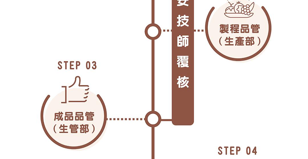 有機彩色藜麥米餅(銳利)_33